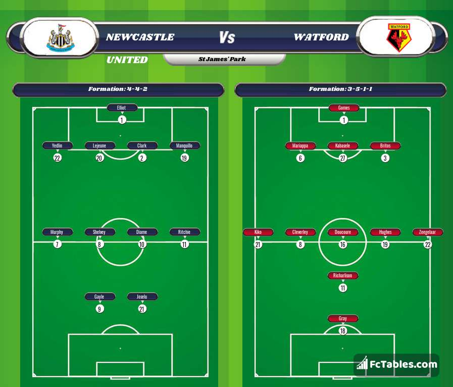 Preview image Newcastle United - Watford