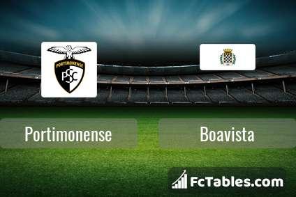Preview image Portimonense - Boavista