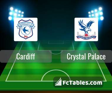 Preview image Cardiff - Crystal Palace