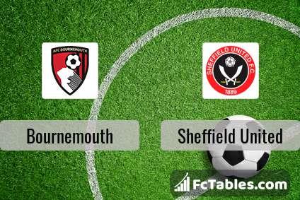 Anteprima della foto AFC Bournemouth - Sheffield United