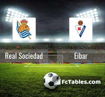Anteprima della foto Real Sociedad - Eibar