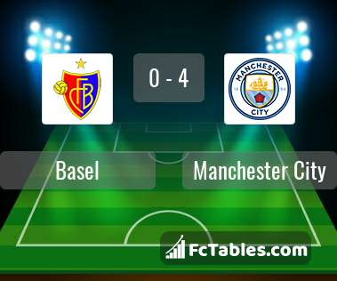 Preview image Basel - Manchester City