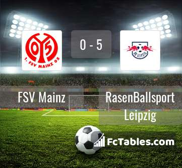 Podgląd zdjęcia FSV Mainz 05 - RasenBallsport Leipzig