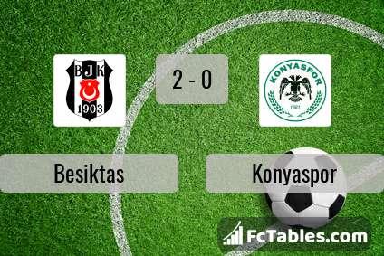 Preview image Besiktas - Konyaspor