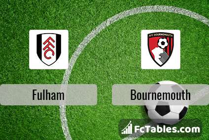 Preview image Fulham - Bournemouth