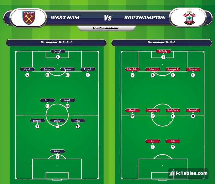Preview image West Ham - Southampton