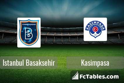 Preview image Istanbul Basaksehir - Kasimpasa
