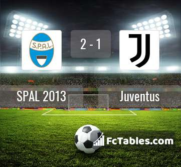Preview image SPAL - Juventus