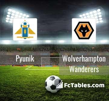 Podgląd zdjęcia Pjunik - Wolverhampton Wanderers