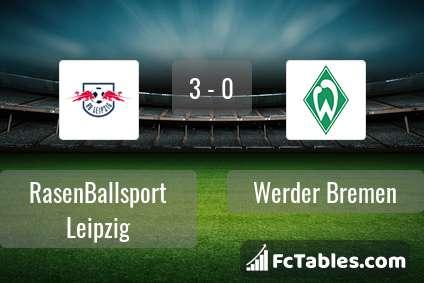 Anteprima della foto RasenBallsport Leipzig - Werder Bremen