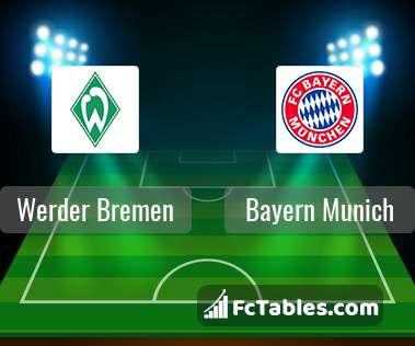 Preview image Werder Bremen - Bayern Munich
