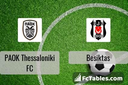 Anteprima della foto PAOK Thessaloniki FC - Besiktas