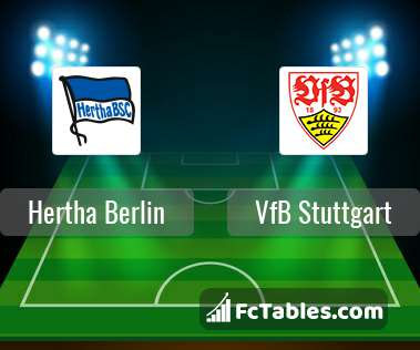 Podgląd zdjęcia Hertha Berlin - VfB Stuttgart