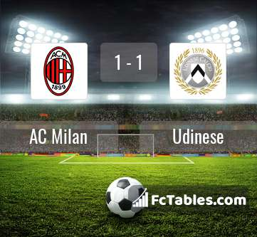 Preview image AC Milan - Udinese