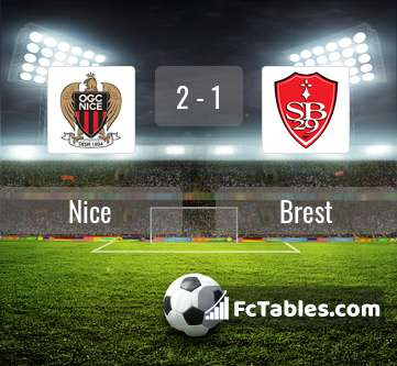 Preview image Nice - Brest