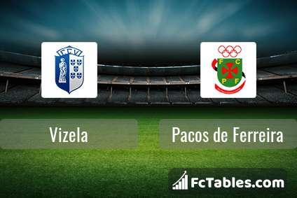 Preview image Vizela - Pacos de Ferreira
