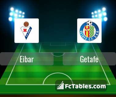 Preview image Eibar - Getafe