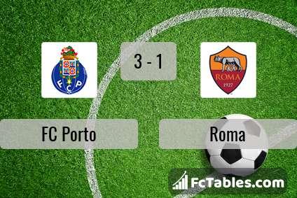 Preview image FC Porto - Roma