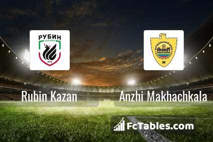 Preview image Rubin Kazan - Anzhi Makhachkala