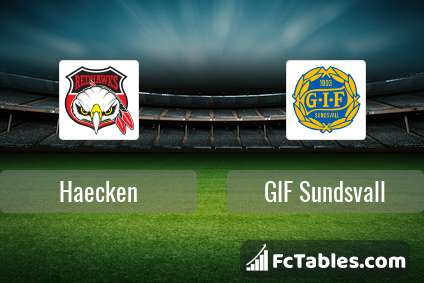Preview image Haecken - GIF Sundsvall