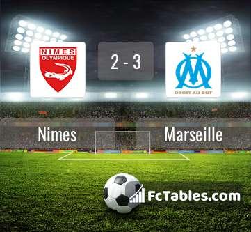 Anteprima della foto Nimes - Marseille