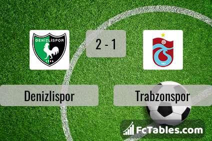 Preview image Denizlispor - Trabzonspor