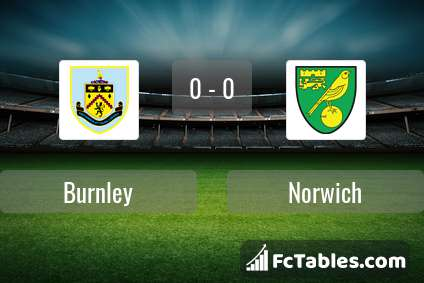 Preview image Burnley - Norwich