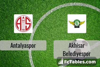 Podgląd zdjęcia Antalyaspor - Akhisar Belediye Genclik Ve Spor