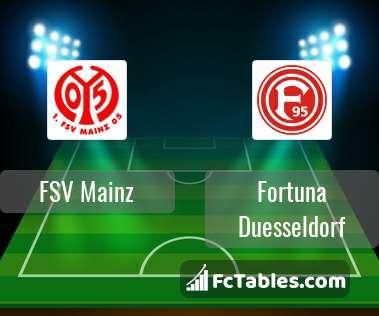 Preview image FSV Mainz - Fortuna Duesseldorf