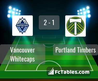 Preview image Vancouver Whitecaps - Portland Timbers