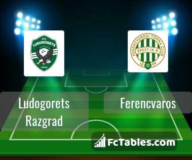 Preview image Ludogorets Razgrad - Ferencvaros