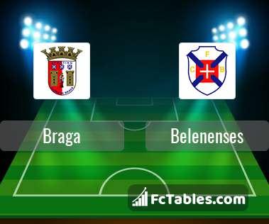 Podgląd zdjęcia Braga - Belenenses
