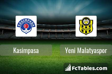 Preview image Kasimpasa - Yeni Malatyaspor