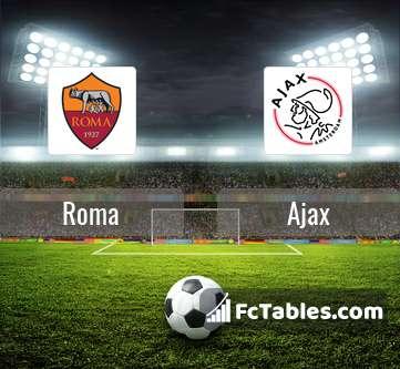 Preview image Roma - Ajax