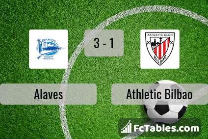 Podgląd zdjęcia Alaves - Athletic Bilbao
