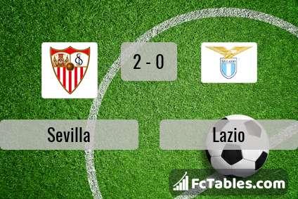 Preview image Sevilla - Lazio