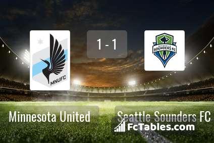 Podgląd zdjęcia Minnesota United - Seattle Sounders FC