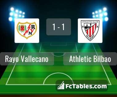 Anteprima della foto Rayo Vallecano - Athletic Bilbao