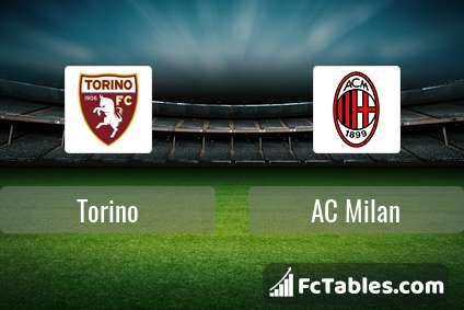 Anteprima della foto Torino - AC Milan