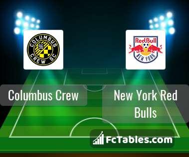 Preview image Columbus Crew - New York Red Bulls