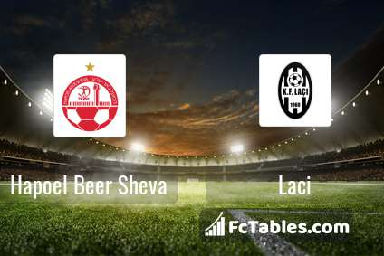 Preview image Hapoel Beer Sheva - Laci