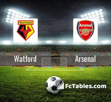 Podgląd zdjęcia Watford - Arsenal