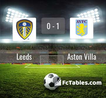 Podgląd zdjęcia Leeds United - Aston Villa