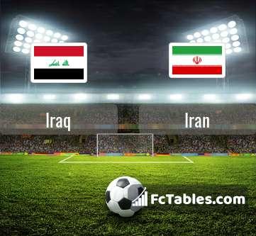 Preview image Iraq - Iran