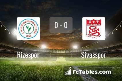 Preview image Rizespor - Sivasspor
