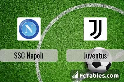 Anteprima della foto SSC Napoli - Juventus