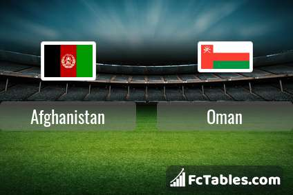 Preview image Afghanistan - Oman