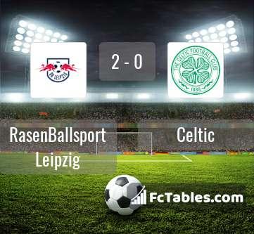 Preview image RasenBallsport Leipzig - Celtic