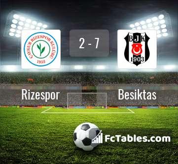 Anteprima della foto Rizespor - Besiktas
