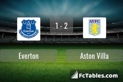 Preview image Everton - Aston Villa